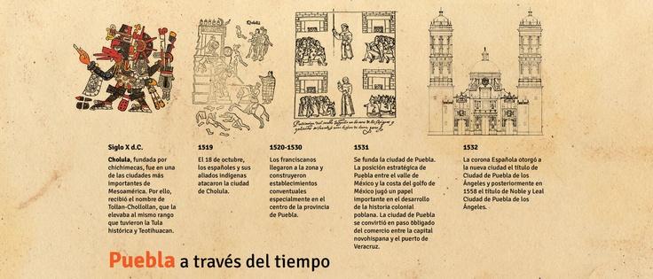 La construcción de Puebla