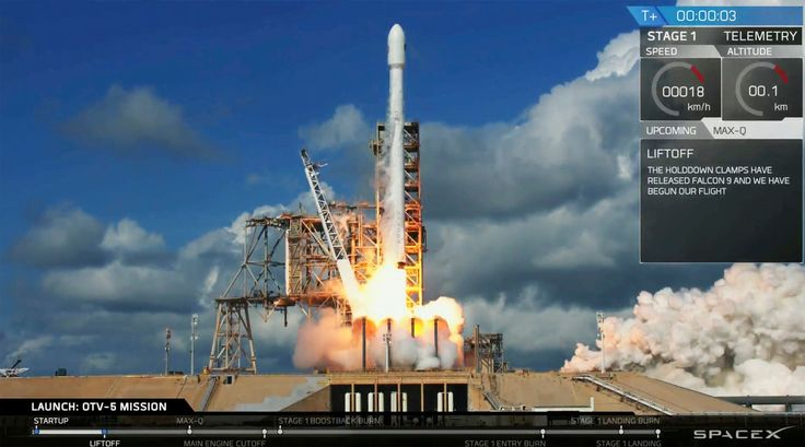 FOX NEWS: SpaceX launches Air Force's super-secret minishuttle SpaceX launched the Air Force's super-secret space shuttle on Thursday a technology tester capable of spending years in orbit.