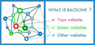 What Is Backlinks In Seo