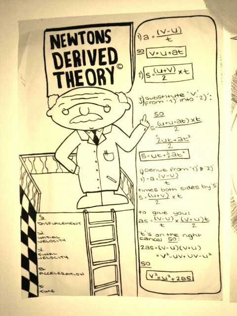 """My very own... """"Newtons Derived Theory"""""""
