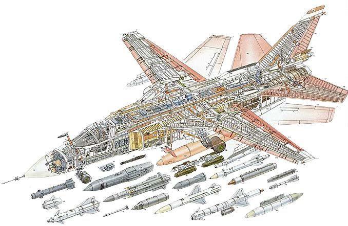 "苏-24""击剑手""战斗轰炸机 Russia Su-24 Fencer Bomber"