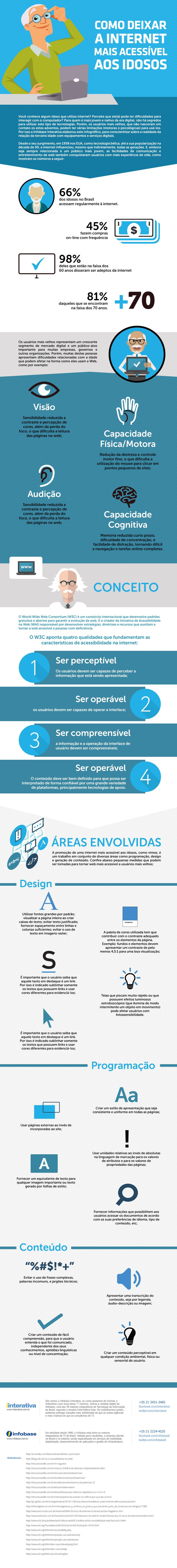 Internet para idosos #infografico