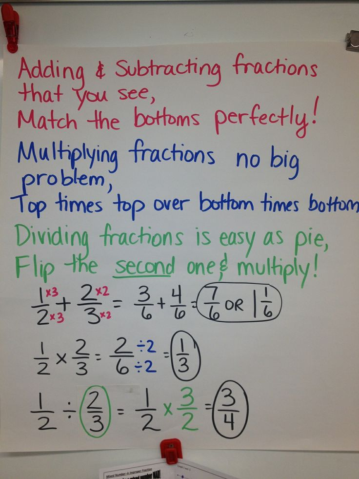 IXL | Add, subtract, multiply, and divide fractions and ...
