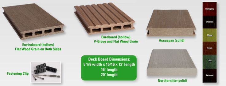 Plastic Lumber Depot offers Plastic lumber Plastic wood Composite decking Recycled plastic lumber decking maintenance free decks maintenance free decking pvc decks pvc decking composite decks recycled decks recycled decking patio decking backyard decks po