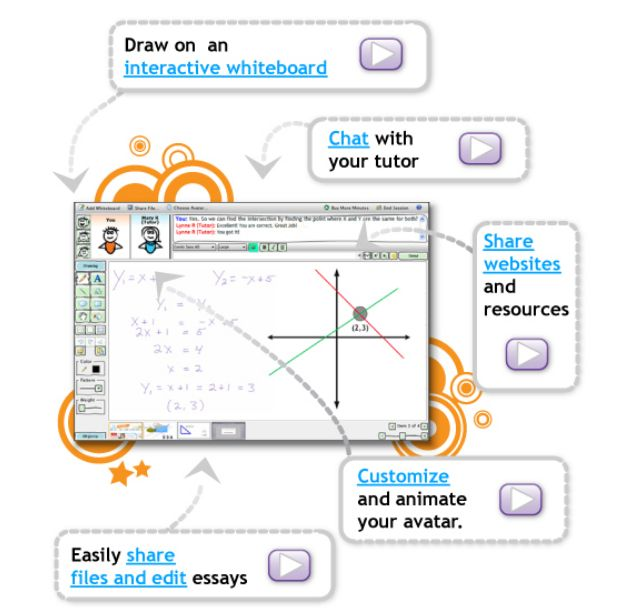 Learn how online tutoring works and try it FREE! www.lovetolearntutoring.org