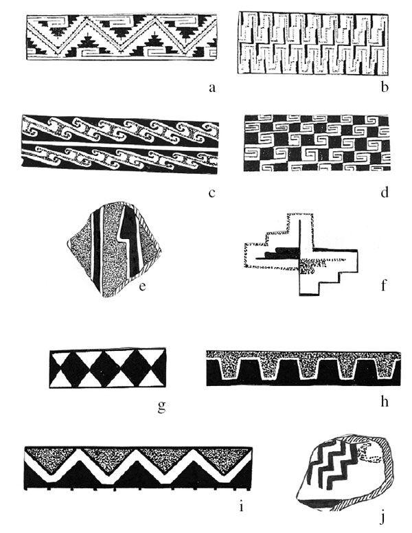 Significado de ceramica yahoo dating 5