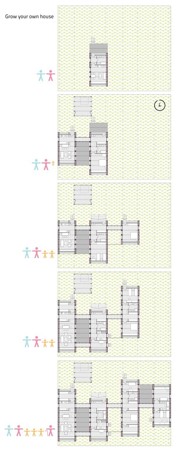 17 best ideas about modular housing on pinterest small