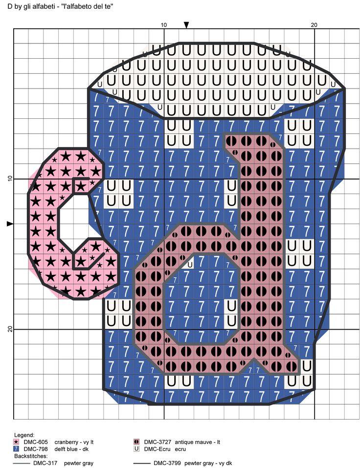 alfabeto del te D