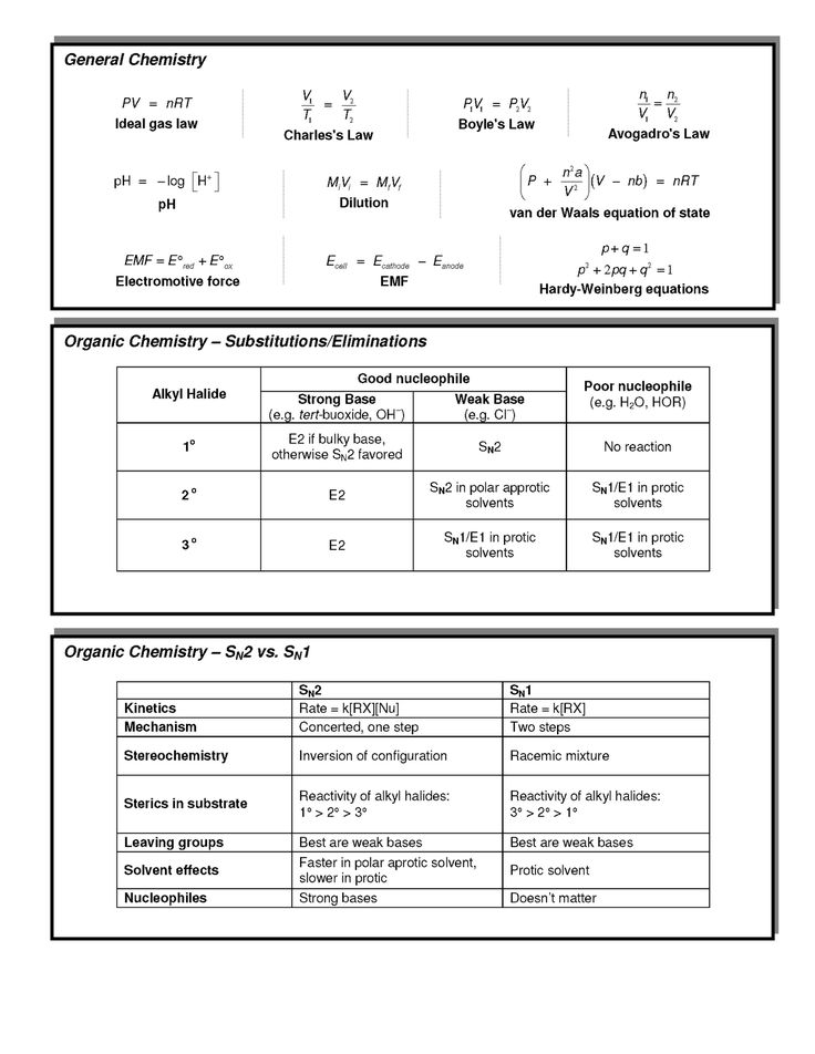 9 best MCAT PREP images on Pinterest Learning, Math study guide - duct pressure drop calculation spreadsheet