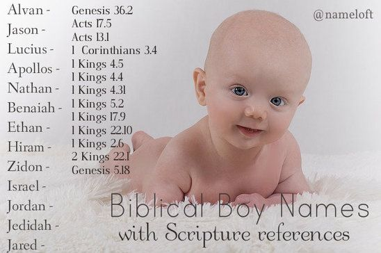 Biblical Boy Names with Scripture references @nameloft