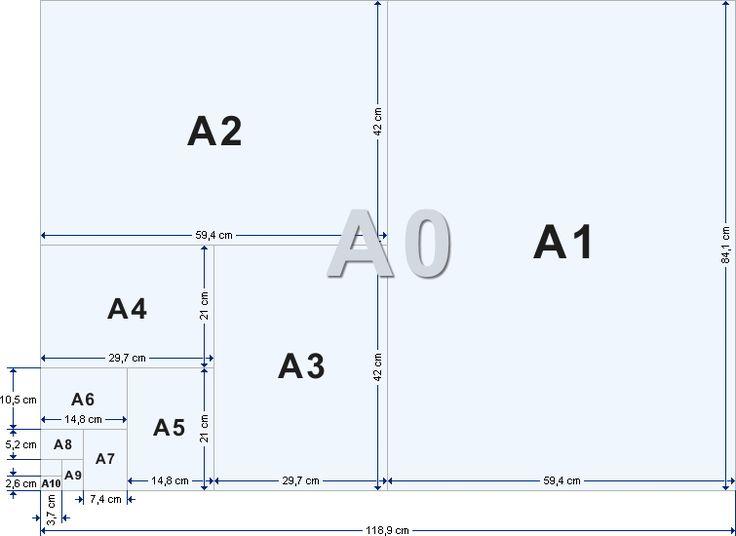 DIN-Maße und Umrechnung in Pixel für 300, 150 + 72 dpi // Umrechner für cm in px bei verschiedenen dpi: http://www.din-formate.de/kalkulator-umrechnung-druck-aufloesung-pixel-cm-dpi-inch-zoll.html // generell informative Seite