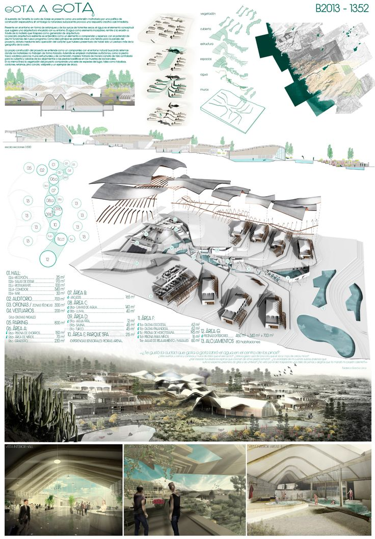 Results of the Arquideas Grant 2013 Competition
