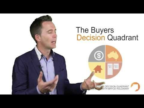 The Buyers' Decision Quadrant - Buyers Agents. You've probably experienced the Buyers' Decision Quadrant in one way or another but having a clear mind on what you are willing to compromise on when buying a home will go a long way. Bryce Holdaway dissects this quadrant and explains how you can apply it by yourself. http://buyers-agents.empowerwealth.com.au/the-buyers-decision-quadrant/