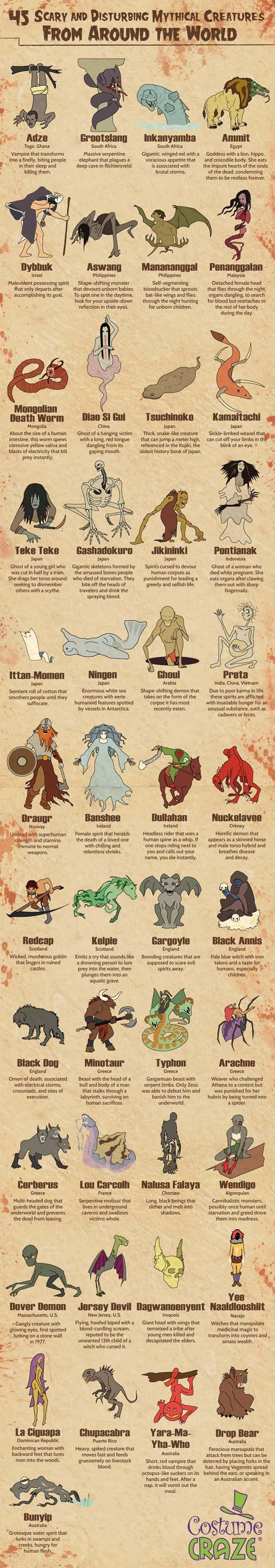 45 Scary Mythical Creatures from Around the World #infographic