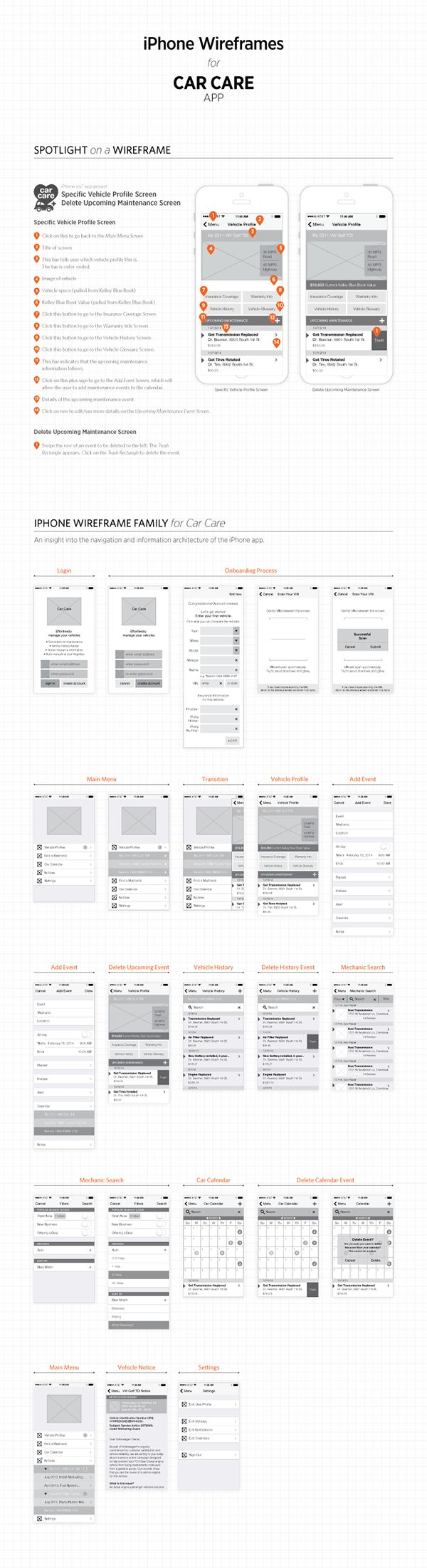 iPhone Wireframes for Car Care App on Behance