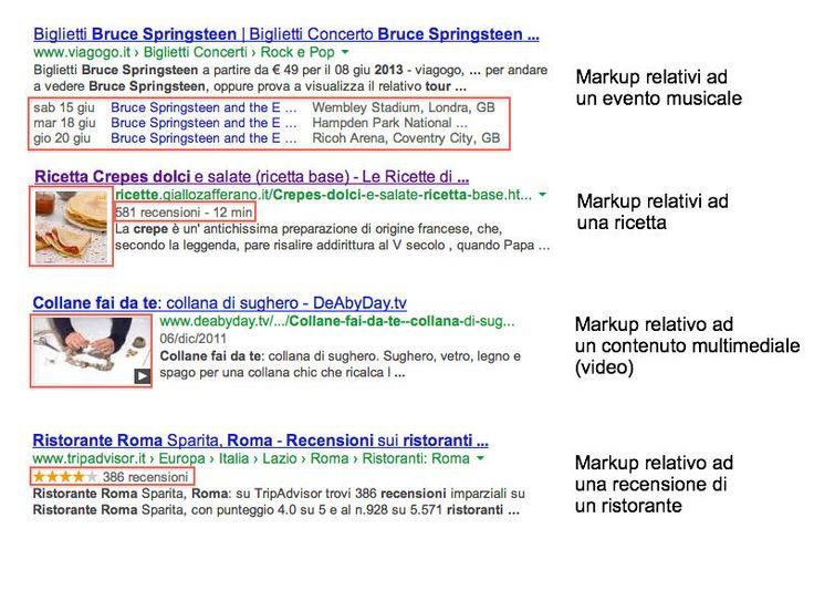 I Rich Snippet e l'Evidenziatore di Dati di Google | More @ www.mocainteractive.com