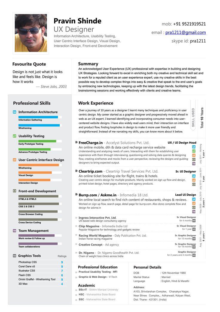 8 best images about UX Designer Resume on Pinterest