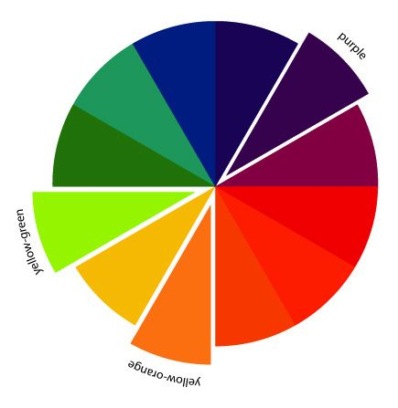 Best 25 Split Complementary Color Scheme Ideas On