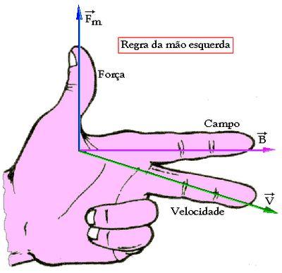 """Ramatís afirma:"""" A verdade é que vossas mãos, como vossos pés, possuem  terminais nervosos, que se comunicam com cada um ..."""