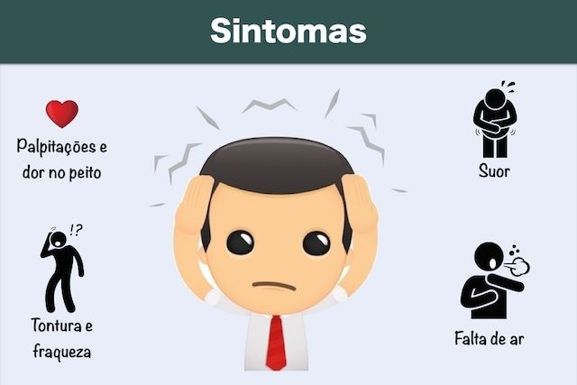 Entenda o que é a Síndrome do Pânico