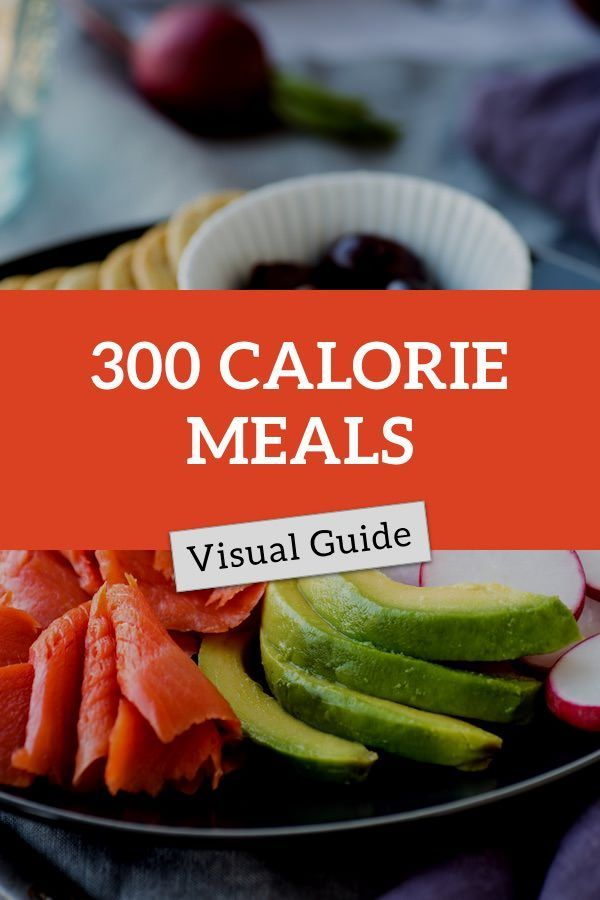 Portion control can be tough, but this visual guide to what 300 calorie meals look like can help people measure food on their plates correctly.