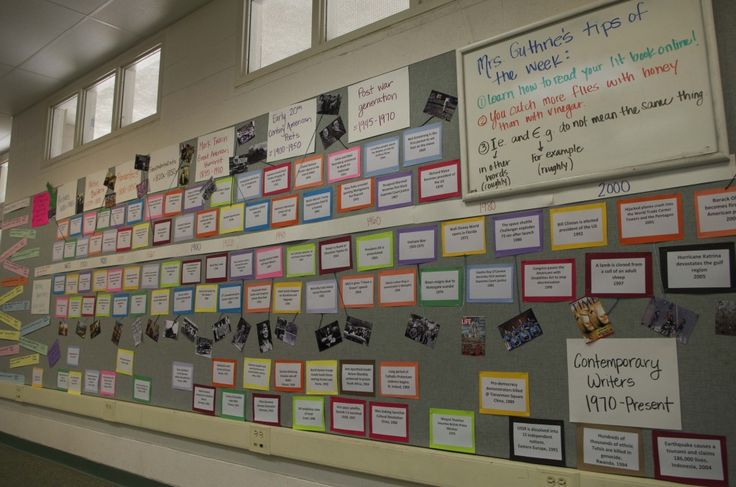 Literature Classroom Decor ~ Best classroom displays secondary english ideas on