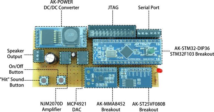 Diy Lightsaber Audio Board