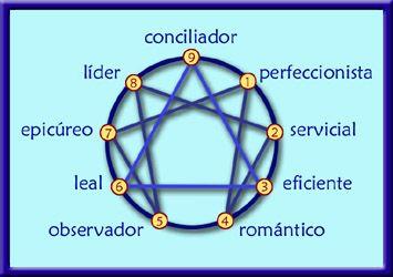 http://www.naturopatamasdeu.com/como-afirmar-nuestra-personalidad/#