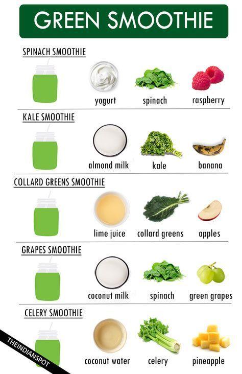 Deliciously Green Smoothie Recipes