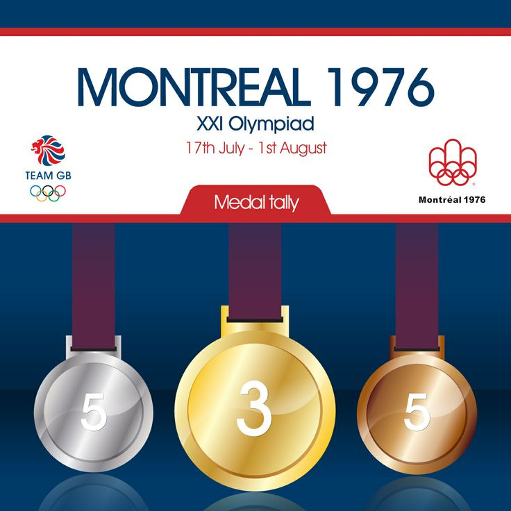 Team GB's complete medal tally form the 1976 Olympic games in Montreal
