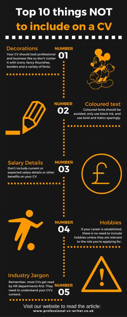 Elegant 10 Huge CV Mistakes [Infographic]