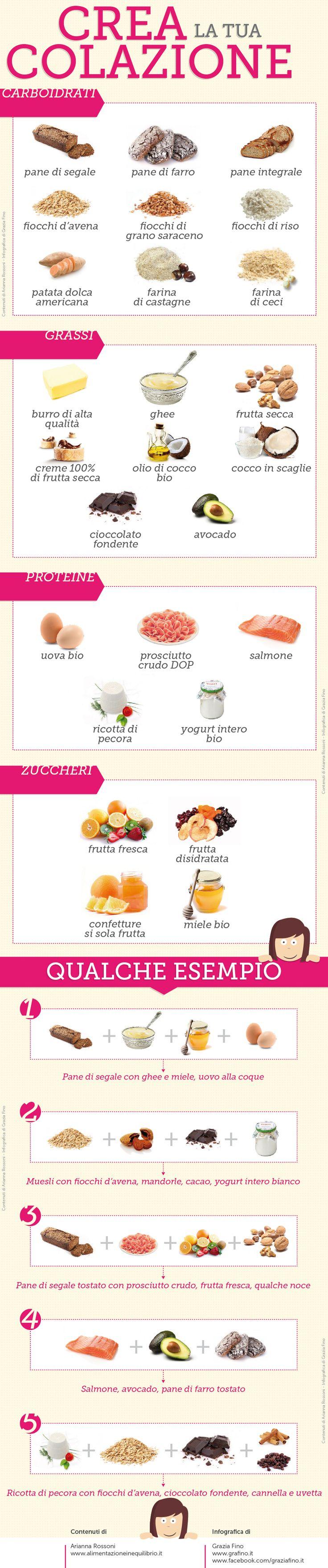 Crea la tua colazione sana