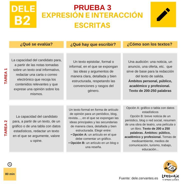 Diplomas DELE B2. Prueba de expresión en interacción escritas. Modelos. Consejos y recomendaciones.