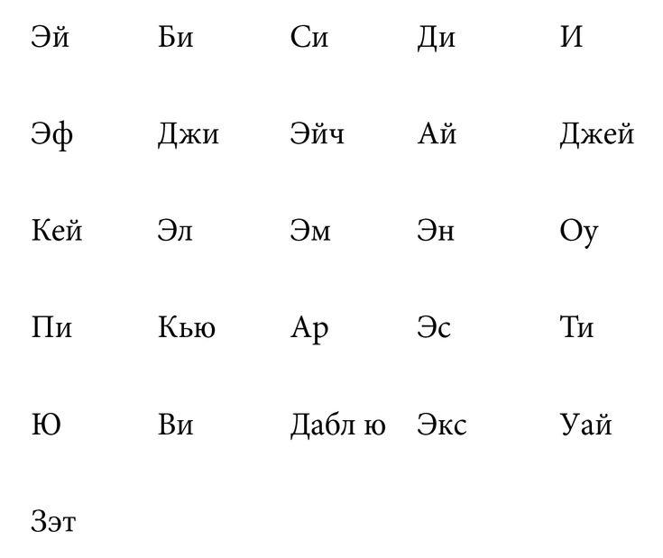 широкие картинки английский алфавит с переводом на русский том, как сделать