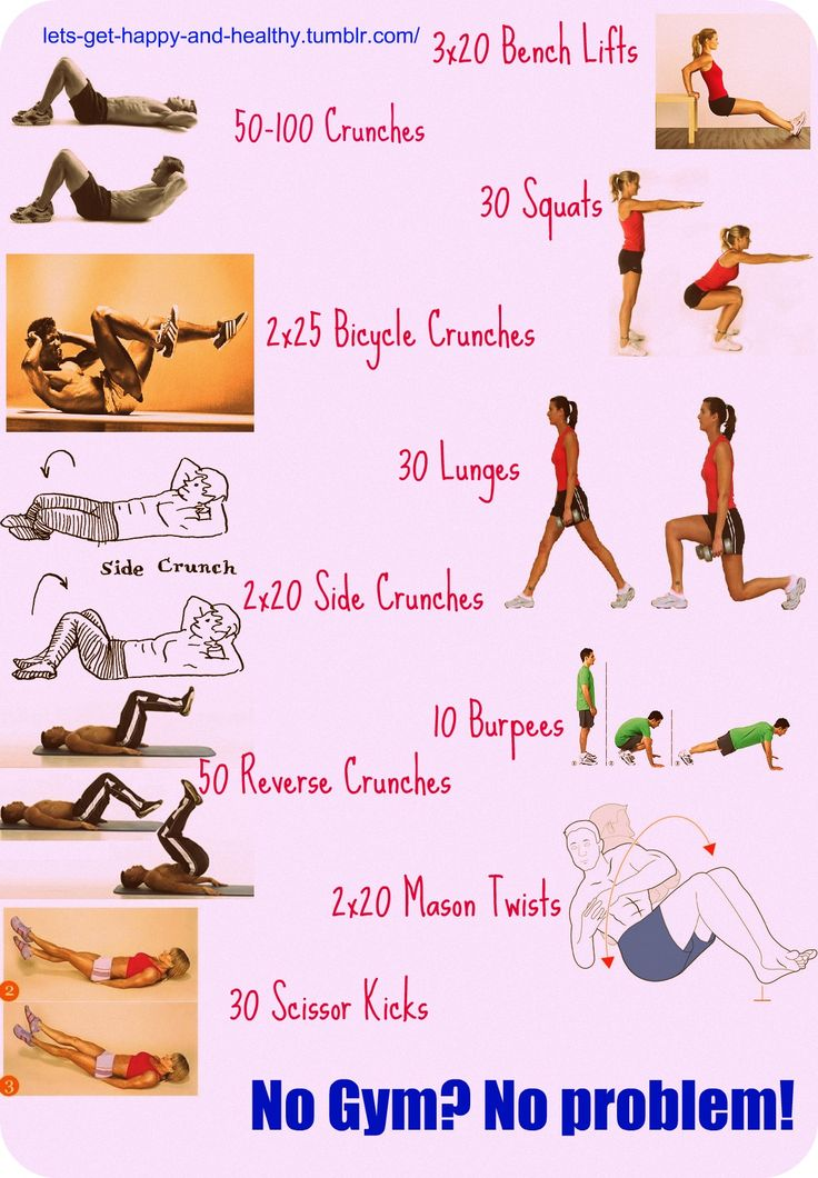 No Gym Workout Routine.