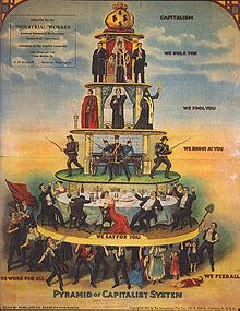 """The 1911 ""Pyramid of Capitalist System"" cartoon is an example of socialist critique of capitalism and of social stratification.""  via Wikipedia.org"