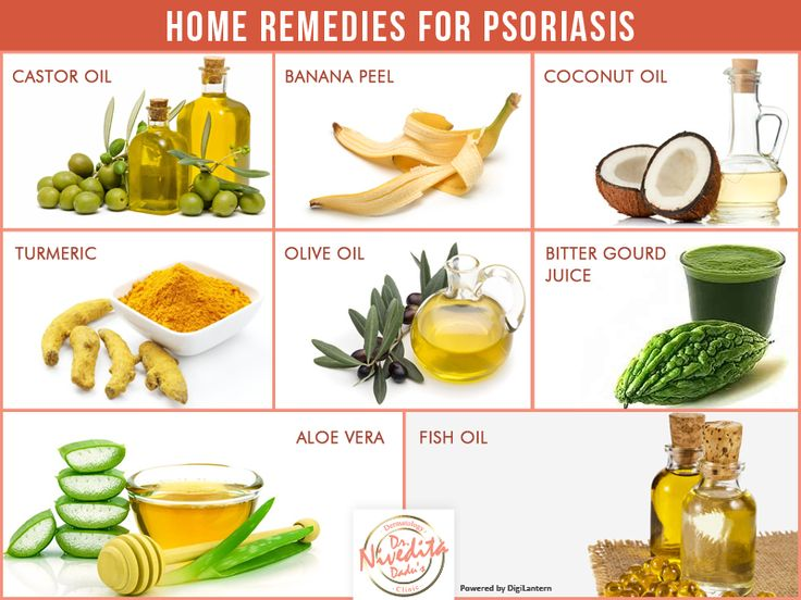 102 best psoriasis images on pinterest | psoriasis remedies, home, Skeleton