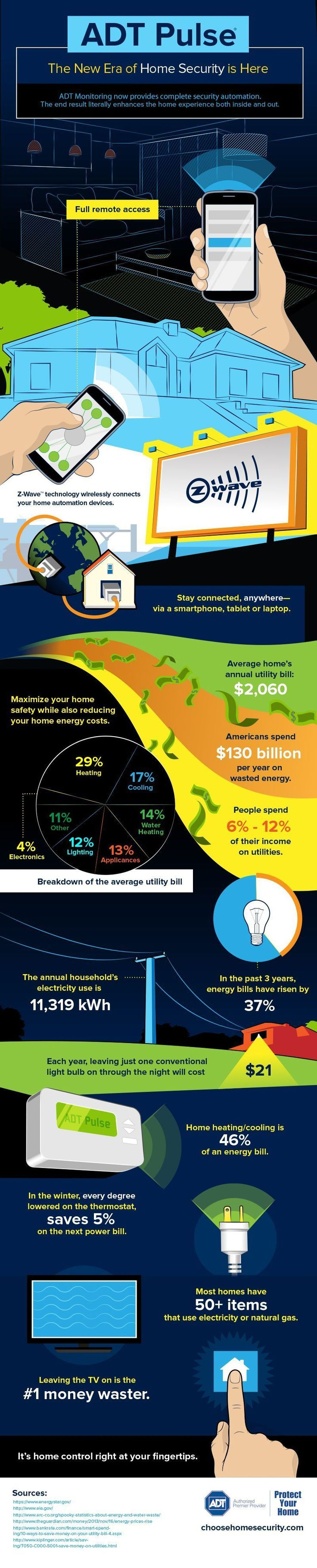 How ADT Pulse Is Revolutionizing Home Security Infographic #homesecuritytips