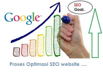 Jasa SEO dan Pembuatan website - Terpercaya