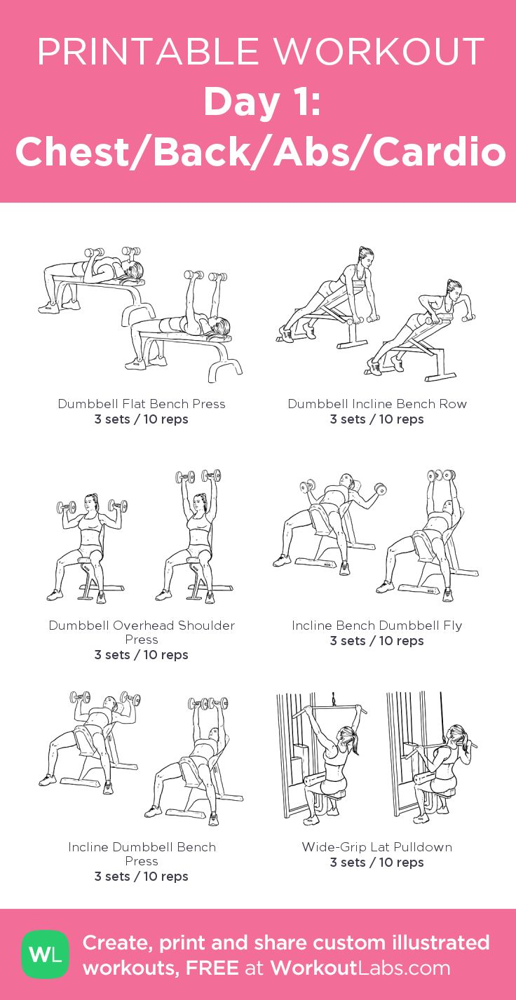 Day 1: Chest/Back/Abs/Cardio:my visual workout created at WorkoutLabs.com • Click through to customize and download as a FREE PDF! #customworkout