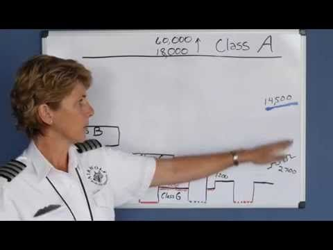 Airspace, Airspeed, ModeC, Cloud Clearance- Private Pilot-Lesson 3a - YouTube