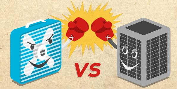 A ceiling fan takes 1 penny to run for 3 hours, while a central AC unit costs about 36 cents per hour.