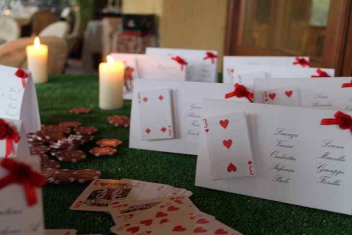 10 temi per il tavolo degli invitati