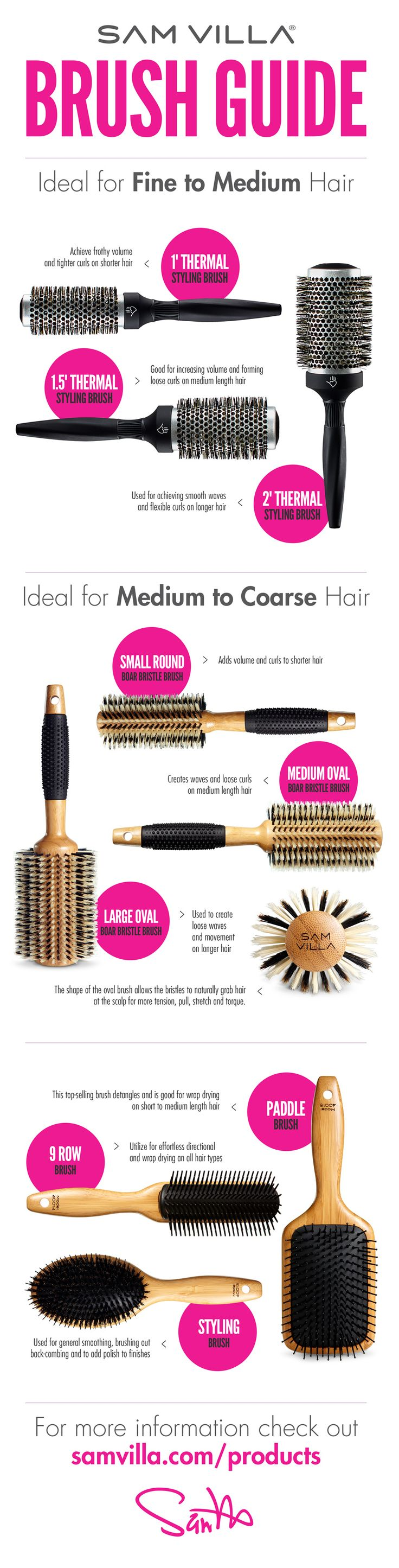 Great brush guide! What one is right for you? Feel free to ask one of your stylists at Hybrid Salon and pick one up today!
