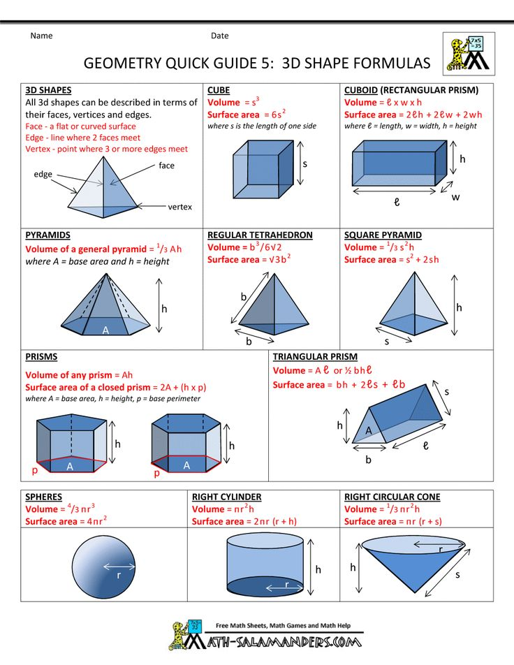 high school geometry help geometry cheat sheet 5 3d shape formulas