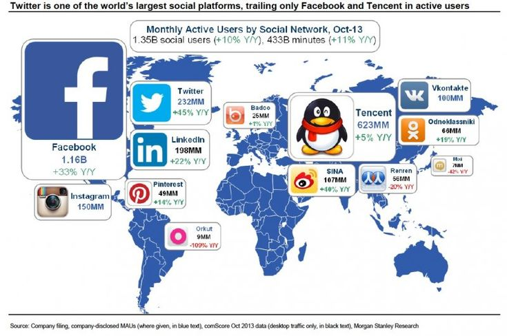 world map battle between the worlds biggest social networks