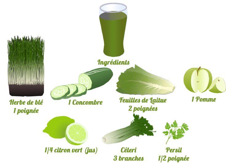Pour conclure cette semaine de détox, voici la recette d'un jus très vert à…
