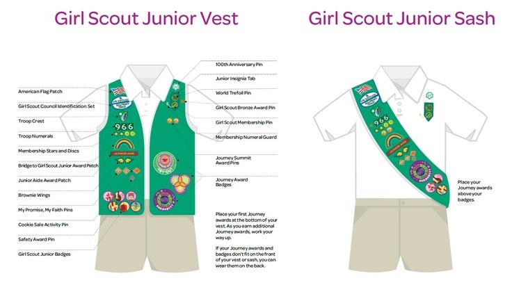 Girl Scout Junior Sash & Vest Insignia Placement