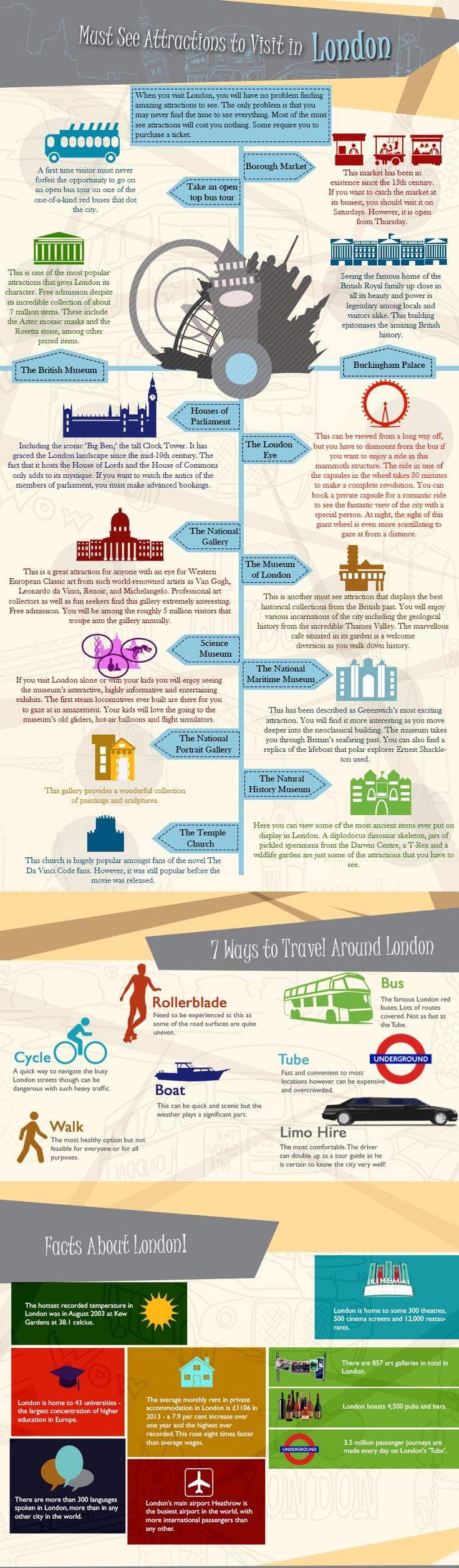 Los principales atractivos de #Londres e una #infografía