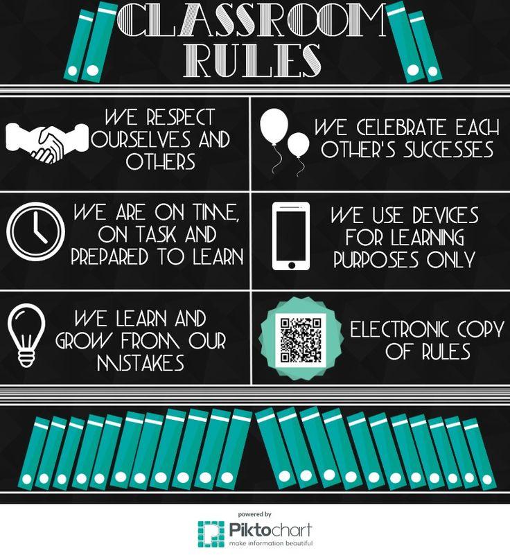 Classroom Rules | @Piktochart Infographic | Classroom ...